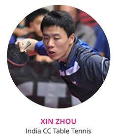 Coach Xin Zhou, Ask The Experts