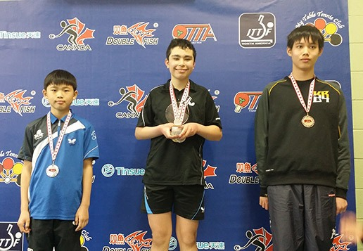 Ontario Championships 2015
