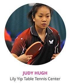 Coach Judy Hugh, Ask The Experts