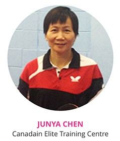 Coach Junya Chen, Ask The Experts