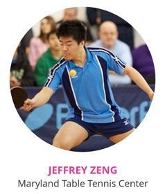 Coach Jeffrey Zeng, Ask The Experts