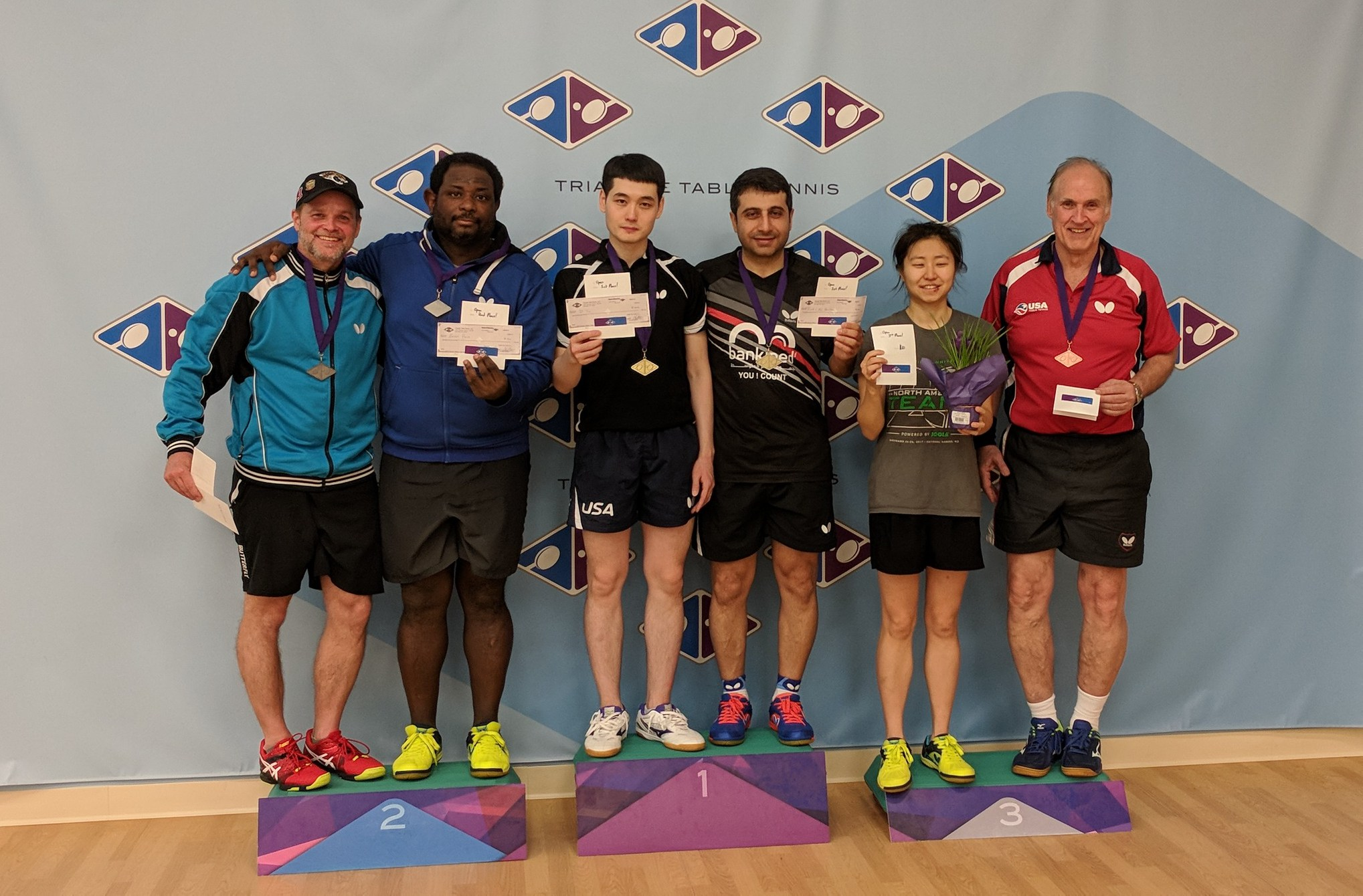 2018 Triangle 2-Person Winter Teams RR Tournament Results