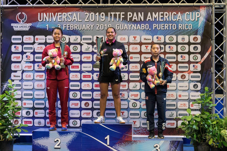 Pan American Cup Recap