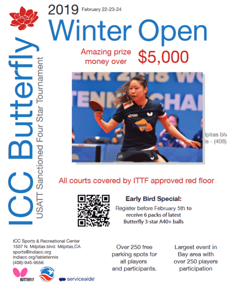 ICC Butterfly Winter Open Preview