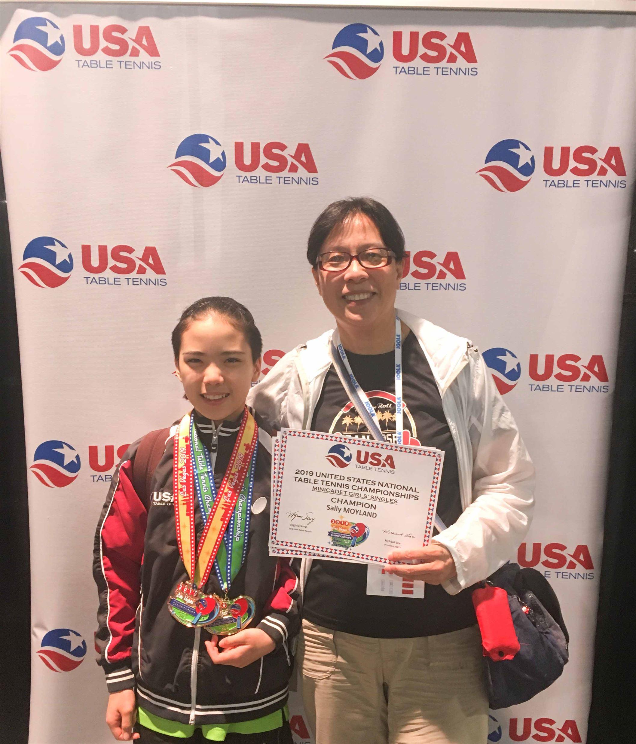 Sally Moyland's experiences at 2019 US National Championships