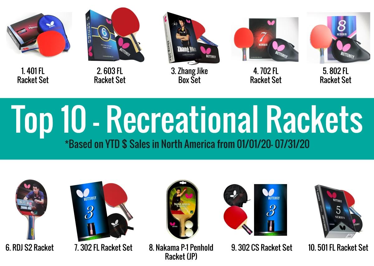 Top 10 Recreational Rackets