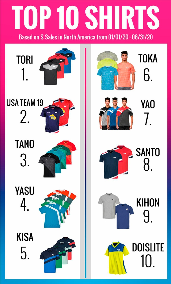 Top 10 Table Tennis Shirts by Butterfly