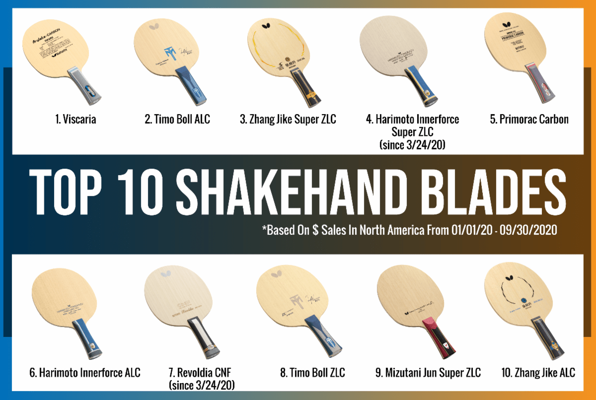Top 10 Shakehand Table Tennis Blades 2020 by Butterfly